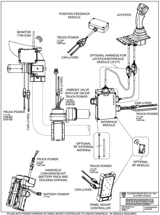 elkhart brass, sidewinder exm series water canon frank mouttet ltdsold by frank mouttet ltd