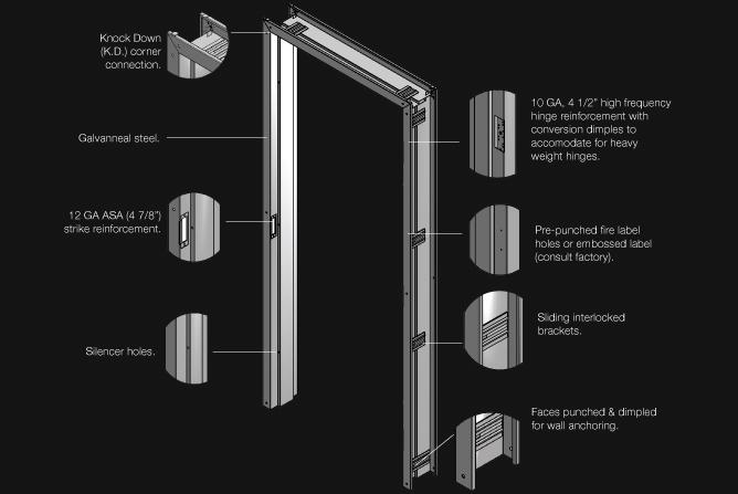 Door Frame Reinforcements Amp Door Frame Reinforcement Door